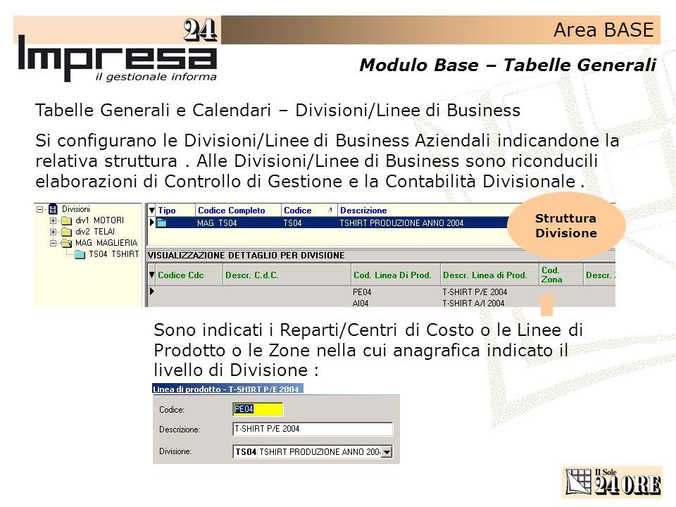 Area BASE Modulo Base – Tabelle Generali Tabelle Generali e Calendari – Divisioni/Linee di Business Si configurano le Divisioni/Linee di Business Azie