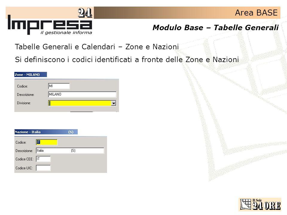 Area BASE Modulo Base – Tabelle Generali Tabelle Generali e Calendari – Zone e Nazioni Si definiscono i codici identificati a fronte delle Zone e Nazi