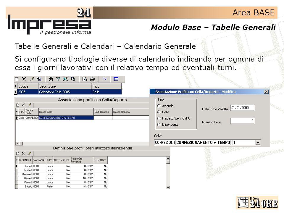 Area BASE Modulo Base – Tabelle Generali Tabelle Generali e Calendari – Calendario Generale Si configurano tipologie diverse di calendario indicando p