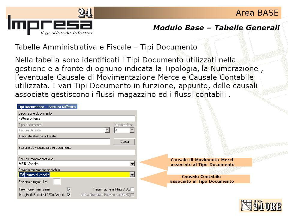 Area BASE Modulo Base – Tabelle Generali Tabelle Amministrativa e Fiscale – Tipi Documento Nella tabella sono identificati i Tipi Documento utilizzati