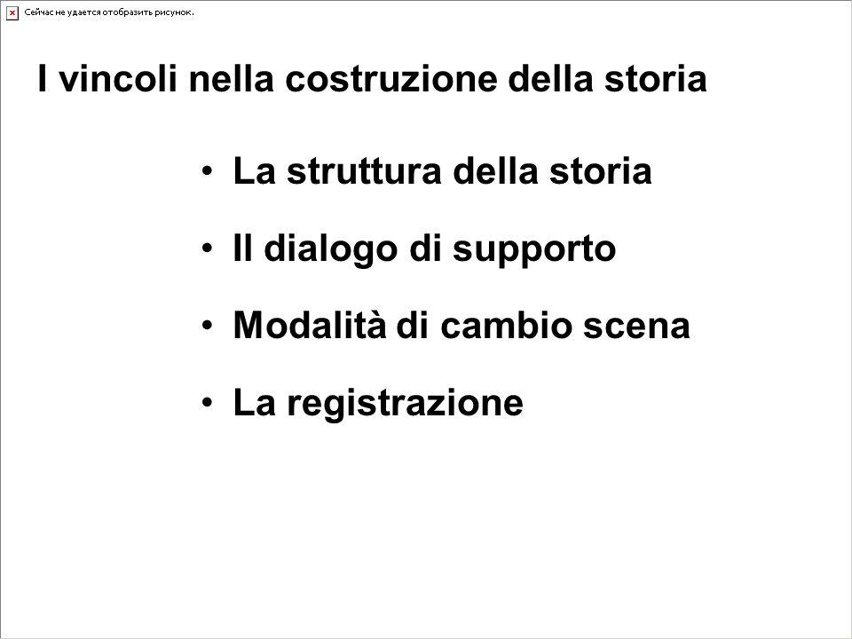 I vincoli nella costruzione della storia La struttura della storia Il dialogo di supporto Modalità di cambio scena La registrazione