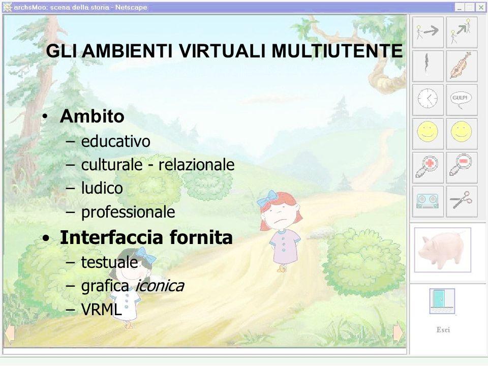 GLI AMBIENTI VIRTUALI MULTIUTENTE Ambito –educativo –culturale - relazionale –ludico –professionale Interfaccia fornita –testuale –grafica iconica –VRML