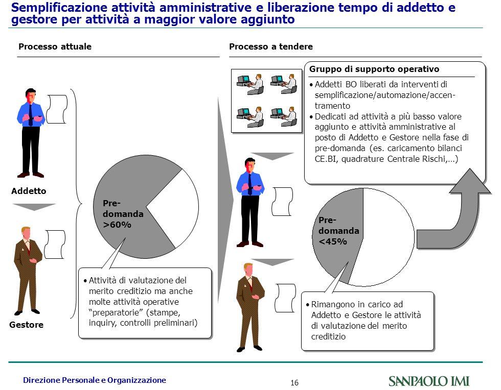 Direzione Personale e Organizzazione 16 Semplificazione attività amministrative e liberazione tempo di addetto e gestore per attività a maggior valore