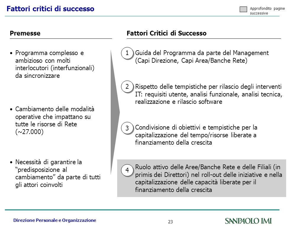 Direzione Personale e Organizzazione 23 Fattori critici di successo Programma complesso e ambizioso con molti interlocutori (interfunzionali) da sincr