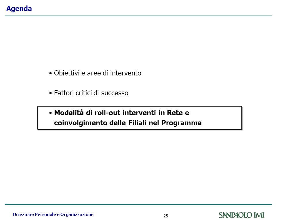 Direzione Personale e Organizzazione 25 Agenda Obiettivi e aree di intervento Fattori critici di successo Modalità di roll-out interventi in Rete e co