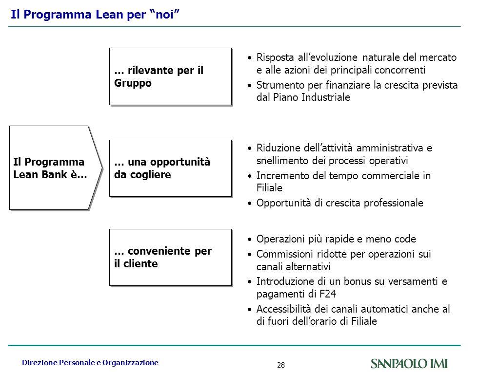 Direzione Personale e Organizzazione 28 Il Programma Lean per noi Il Programma Lean Bank è… … rilevante per il Gruppo Risposta allevoluzione naturale