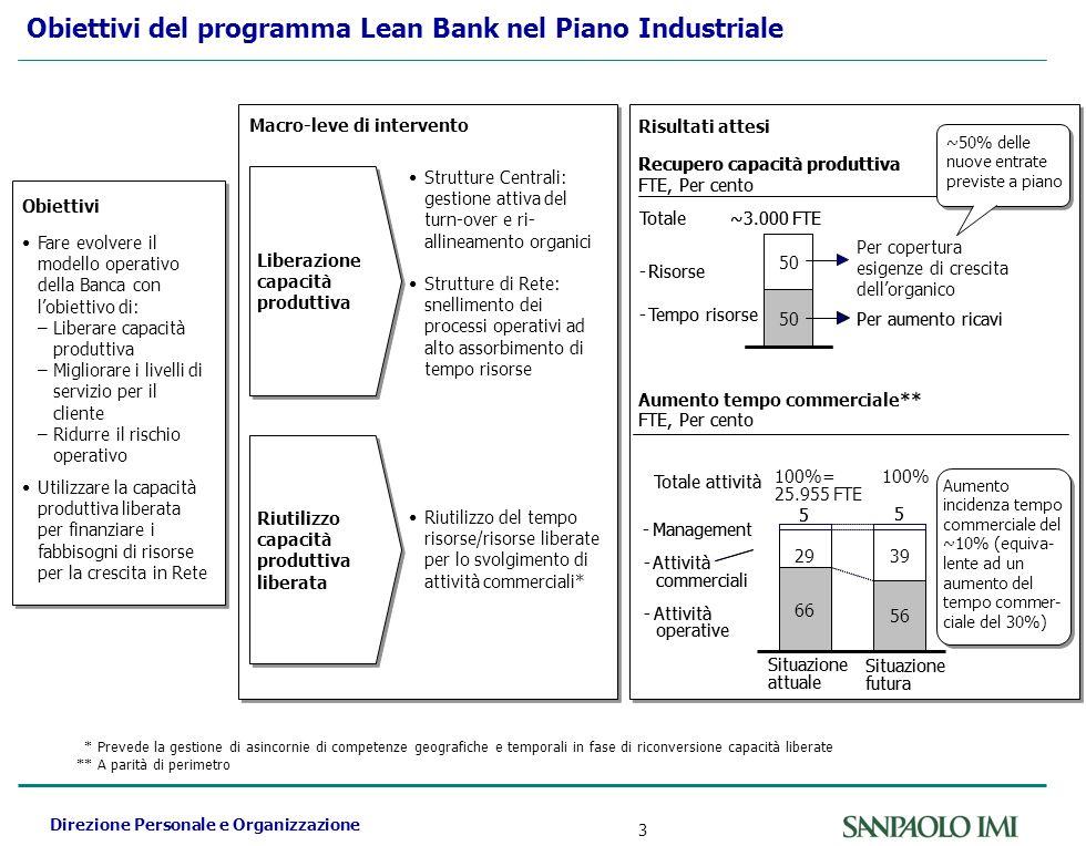 Direzione Personale e Organizzazione 3 Fare evolvere il modello operativo della Banca con lobiettivo di: –Liberare capacità produttiva –Migliorare i l