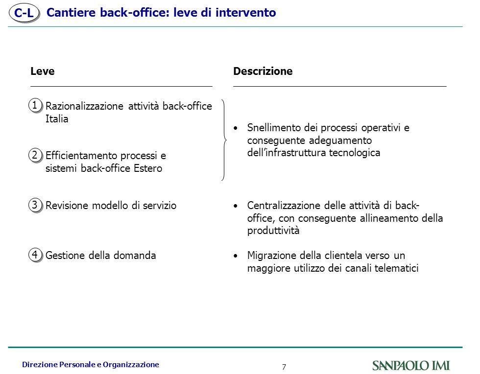 Direzione Personale e Organizzazione 7 Cantiere back-office: leve di intervento Leve Razionalizzazione attività back-office Italia 1 1 Efficientamento