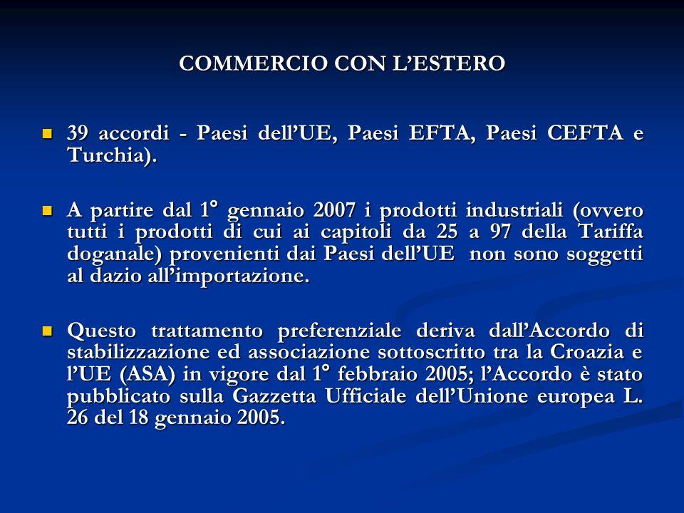 COMMERCIO CON LESTERO 39 accordi - Paesi dellUE, Paesi EFTA, Paesi CEFTA e Turchia).