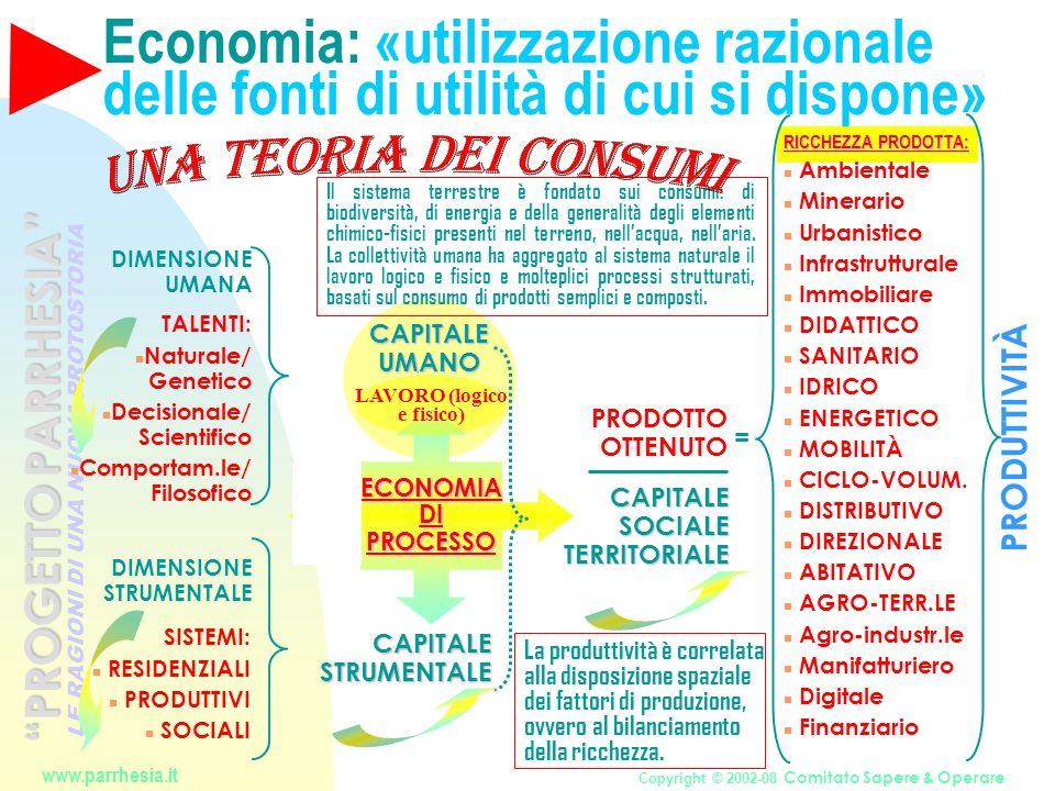 15 Copyright © 2001-08 Aquilio Todini www.parrhesia.it LE RAGIONI DI UNA NUOVA PROTOSTORIA PROGETTO PARRHESIA Il percorso di Arianna verso la sostenibilità geometrica nel XXI^ Sec.