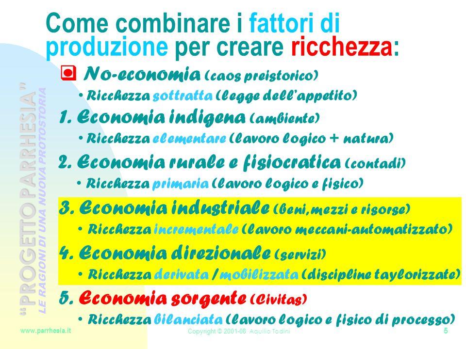 1. Economia indigena (ambiente) Ricchezza elementare (lavoro logico + natura) 5 Copyright © 2001-08 Aquilio Todini www.parrhesia.it LE RAGIONI DI UNA