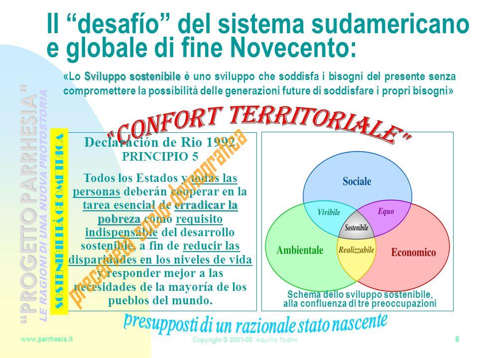 9 Copyright © 2001-08 Aquilio Todini www.parrhesia.it LE RAGIONI DI UNA NUOVA PROTOSTORIA PROGETTO PARRHESIA Dalle asimmetrie strutturali al paradosso della comunicazione 1.