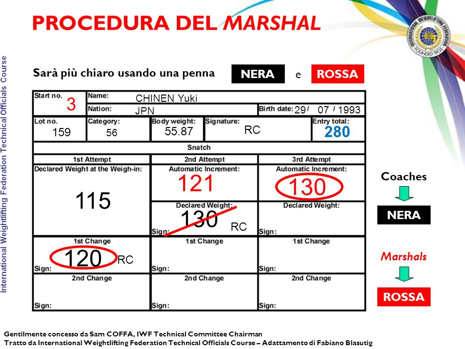 PROCEDURA DEL MARSHAL Sarà più chiaro usando una penna NERAeROSSA Coaches Marshals RC 159 3 CHINEN Yuki JPN 56 55.87 29 07 1993 280 115 120 130 121 RC 130 International Weightlifting Federation Technical Officials Course Gentilmente concesso da Sam COFFA, IWF Technical Committee Chairman Tratto da International Weightlifting Federation Technical Officials Course – Adattamento di Fabiano Blasutig NERA ROSSA