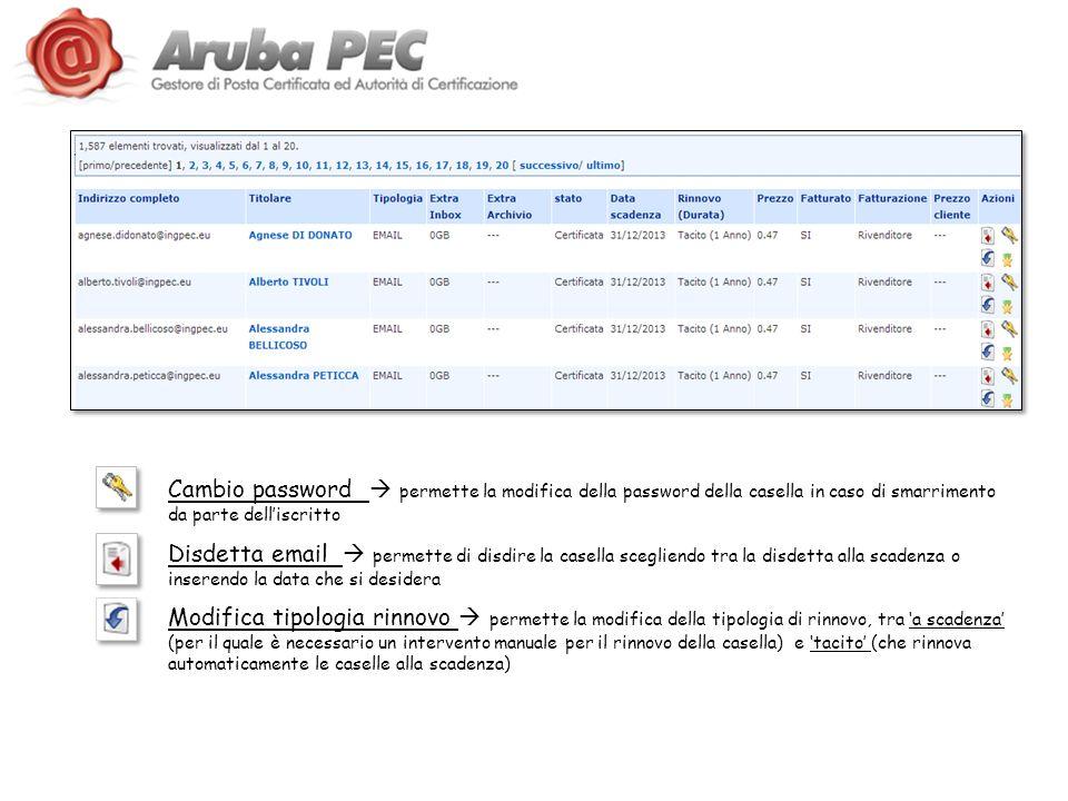 Cambio password permette la modifica della password della casella in caso di smarrimento da parte delliscritto Disdetta email permette di disdire la c