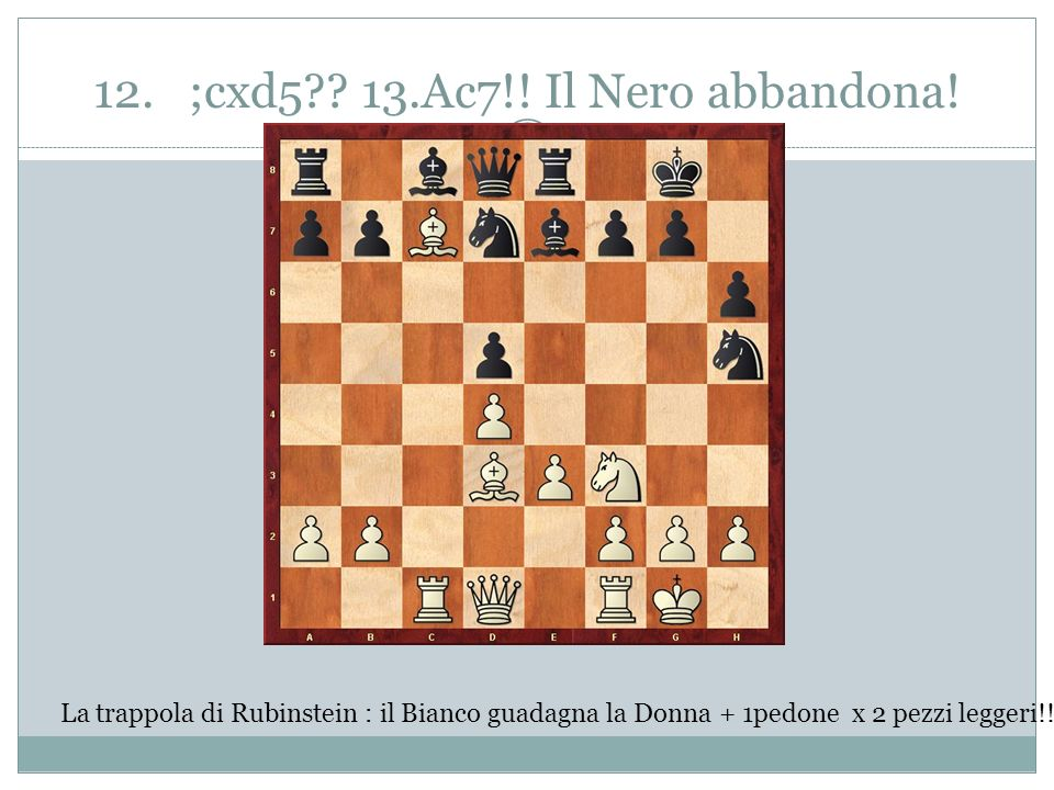 12. ;cxd5?? 13.Ac7!! Il Nero abbandona! La trappola di Rubinstein : il Bianco guadagna la Donna + 1pedone x 2 pezzi leggeri!!