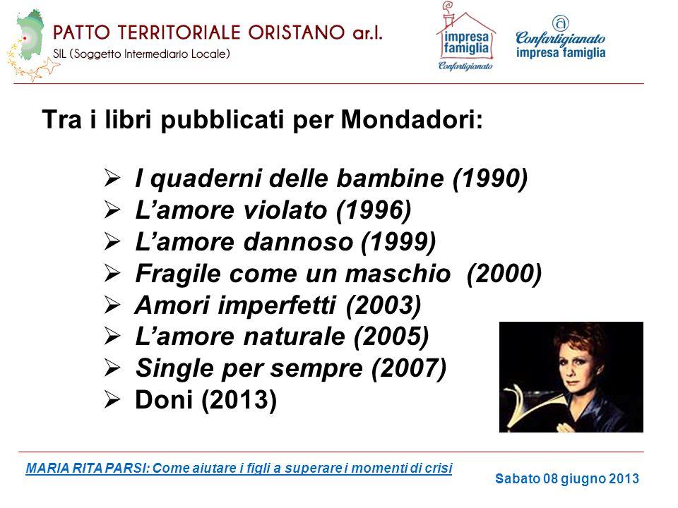 Tra i libri pubblicati per Mondadori: I quaderni delle bambine (1990) Lamore violato (1996) Lamore dannoso (1999) Fragile come un maschio (2000) Amori