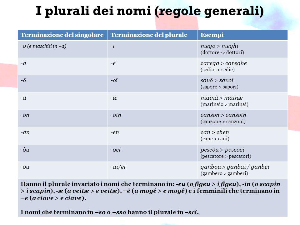 I plurali dei nomi (regole generali) Terminazione del singolareTerminazione del pluraleEsempi -o (e maschili in –a) -imego > meghi (dottore -> dottori) -a-ecarega > careghe (sedia -> sedie) -ô-oîsavô > savoî (sapore > sapori) -â-æmainâ > mainæ (marinaio > marinai) -on-oincanson > cansoin (canzone > canzoni) -an-encan > chen (cane > cani) -òu-oeipescòu > pescoei (pescatore > pescatori) -ou-ai/eiganbou > ganbai / ganbei (gambero > gamberi) Hanno il plurale invariato i nomi che terminano in: -eu (o figeu > i figeu), -in (o scapin > i scapin), -æ (a veitæ > e veitæ), –ê (a mogê > e mogê) e i femminili che terminano in –e (a ciave > e ciave).