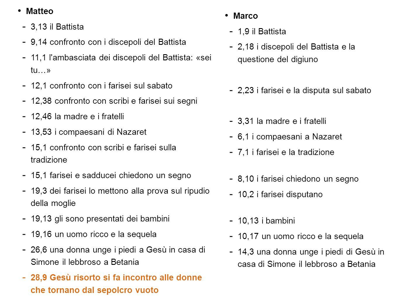 Matteo - 3,13 il Battista - 9,14 confronto con i discepoli del Battista - 11,1 l'ambasciata dei discepoli del Battista: «sei tu…» - 12,1 confronto con