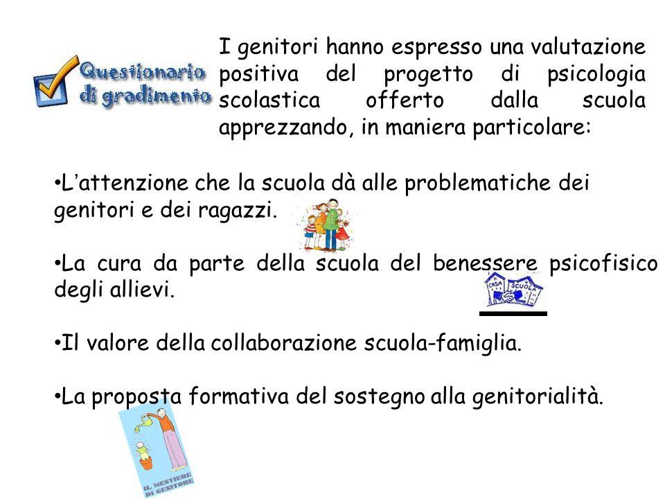 I genitori hanno espresso una valutazione positiva del progetto di psicologia scolastica offerto dalla scuola apprezzando, in maniera particolare: Lat