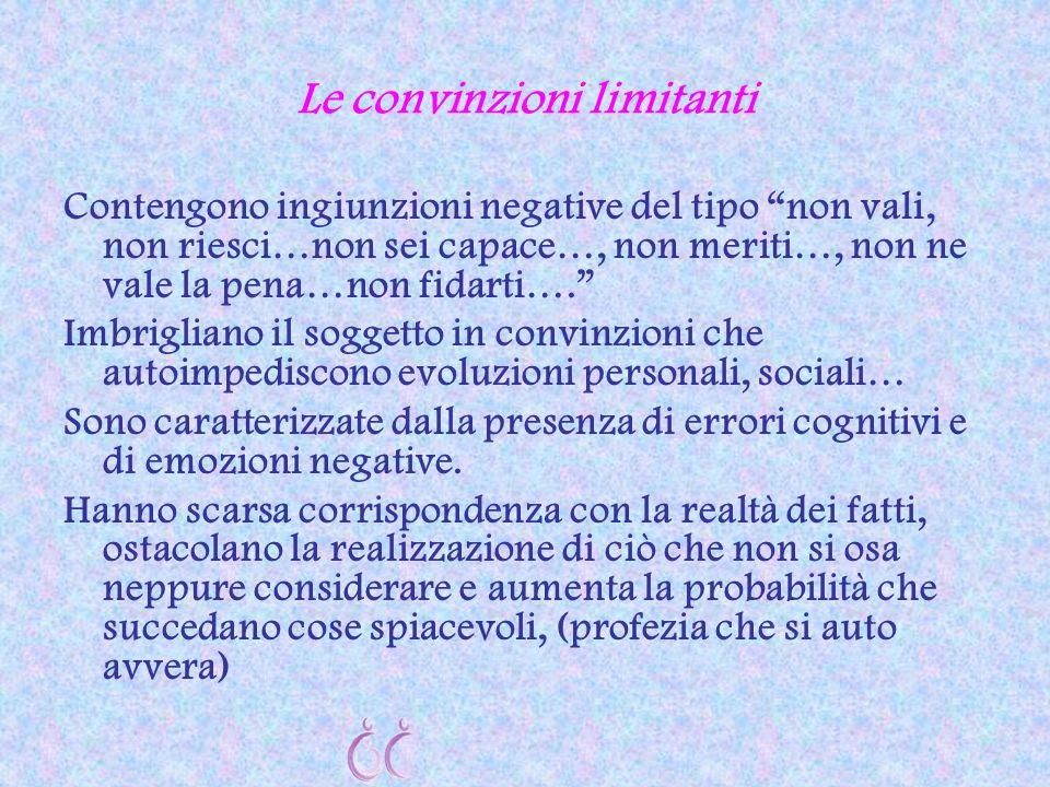 Le convinzioni limitanti Contengono ingiunzioni negative del tipo non vali, non riesci…non sei capace…, non meriti…, non ne vale la pena…non fidarti….
