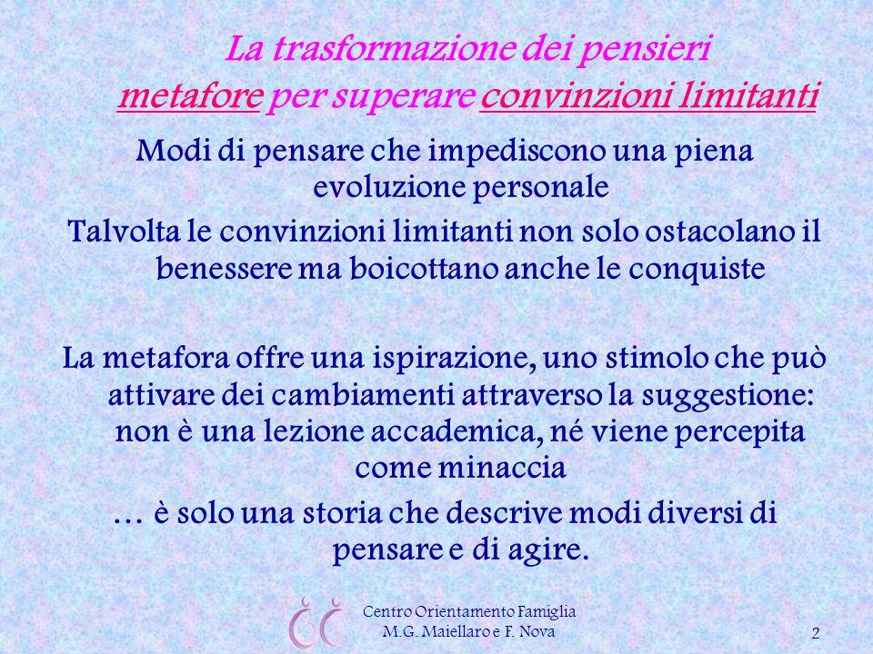 Centro Orientamento Famiglia M.G. Maiellaro e F. Nova 2 La trasformazione dei pensieri metafore per superare convinzioni limitanti Modi di pensare che