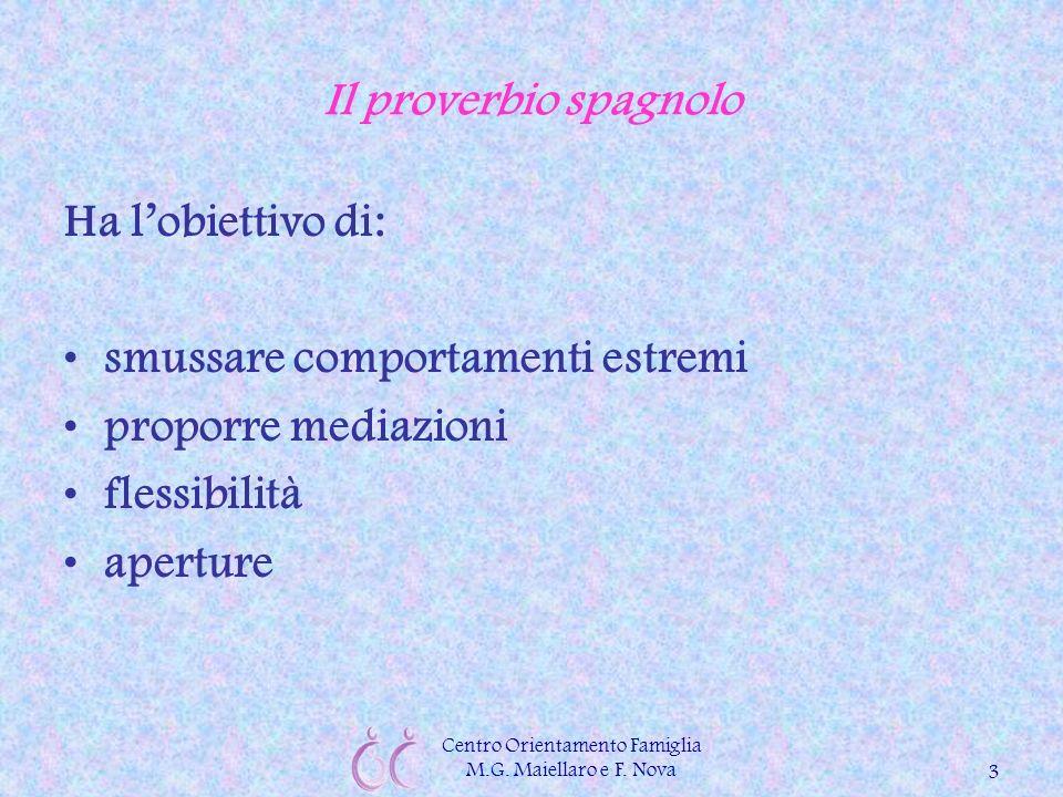 Centro Orientamento Famiglia M.G. Maiellaro e F. Nova 3 Il proverbio spagnolo Ha lobiettivo di: smussare comportamenti estremi proporre mediazioni fle