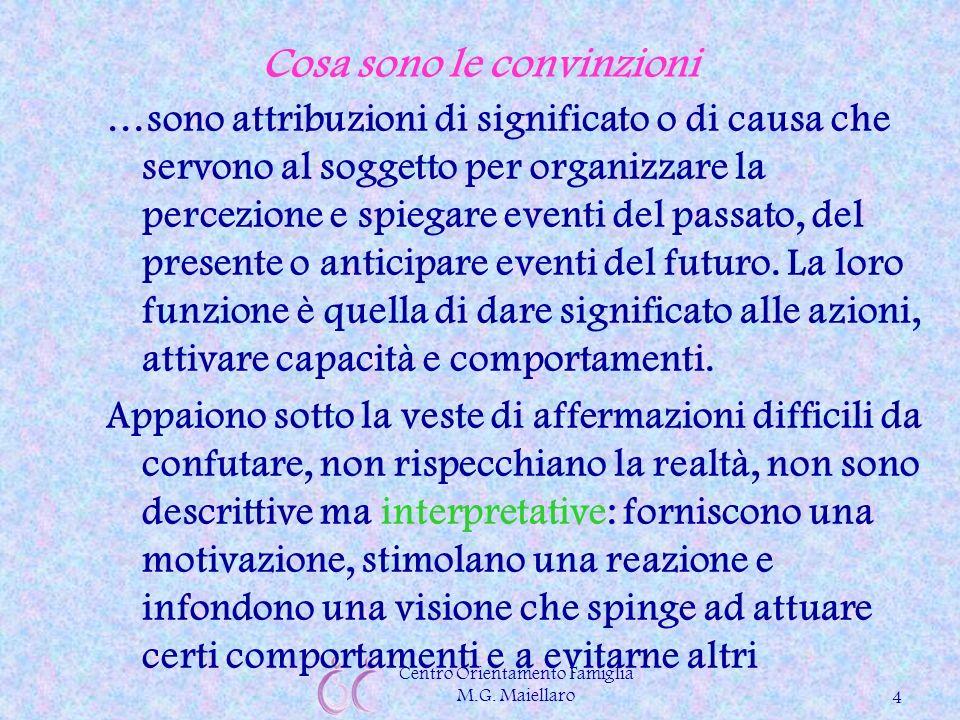 Centro Orientamento Famiglia M.G. Maiellaro 4 Cosa sono le convinzioni …sono attribuzioni di significato o di causa che servono al soggetto per organi
