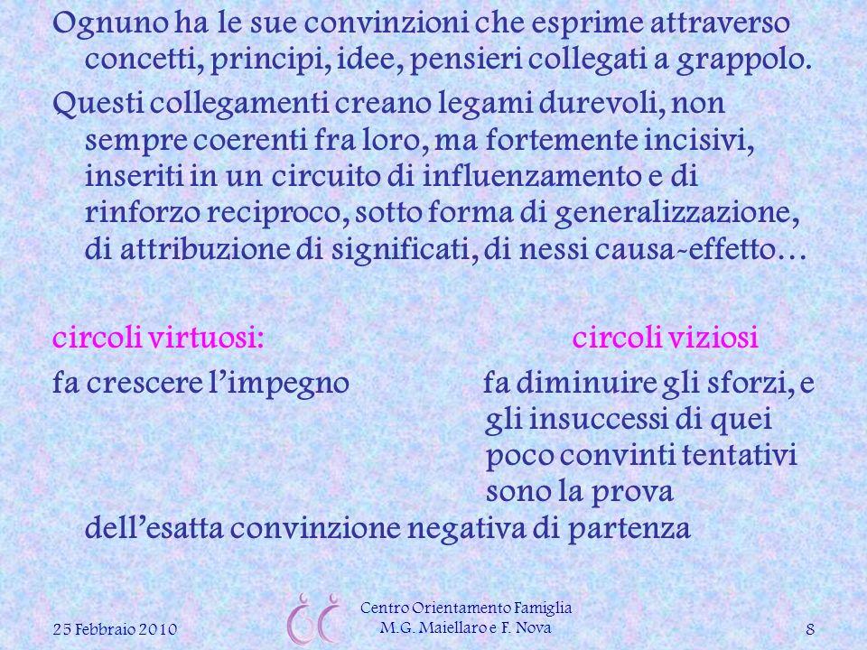 25 Febbraio 2010 Centro Orientamento Famiglia M.G. Maiellaro e F. Nova 8 Ognuno ha le sue convinzioni che esprime attraverso concetti, principi, idee,