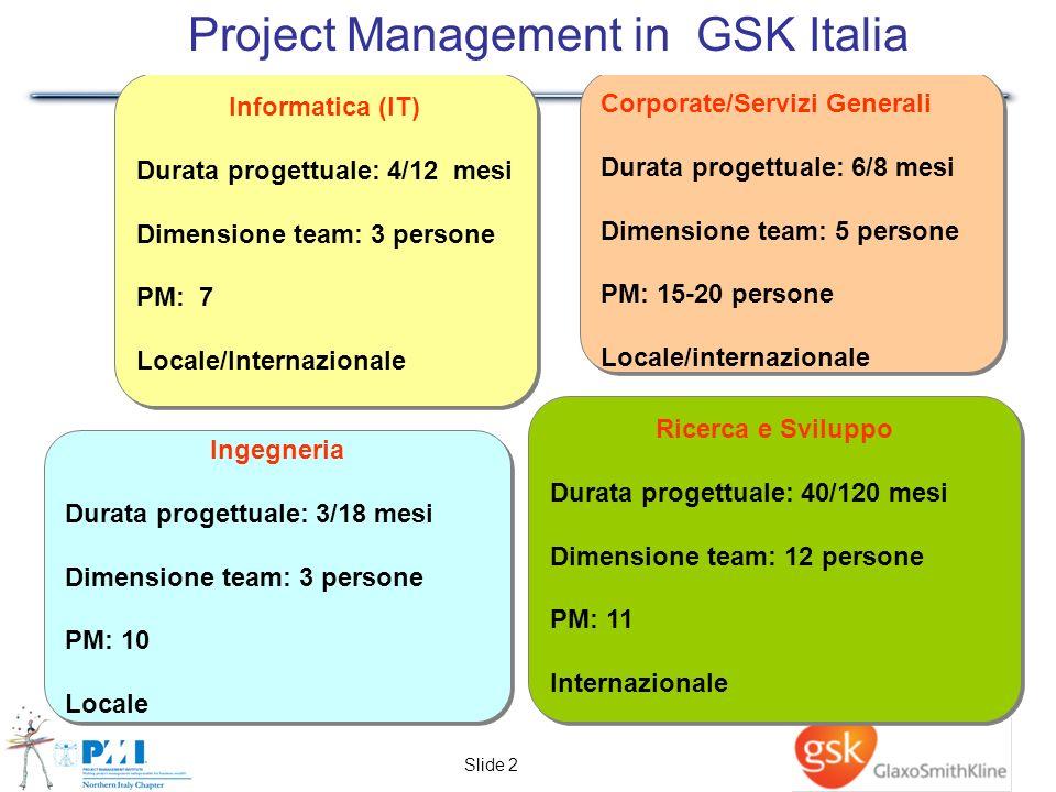 Slide 2 Corporate/Servizi Generali Durata progettuale: 6/8 mesi Dimensione team: 5 persone PM: 15-20 persone Locale/internazionale Corporate/Servizi G