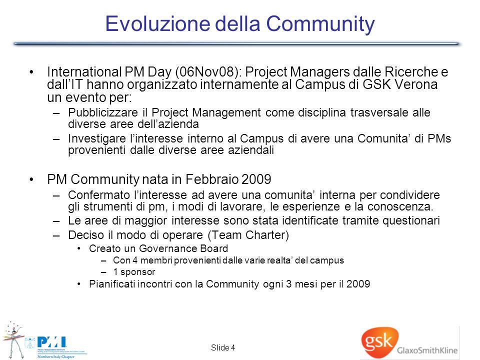 Slide 4 Evoluzione della Community International PM Day (06Nov08): Project Managers dalle Ricerche e dallIT hanno organizzato internamente al Campus d