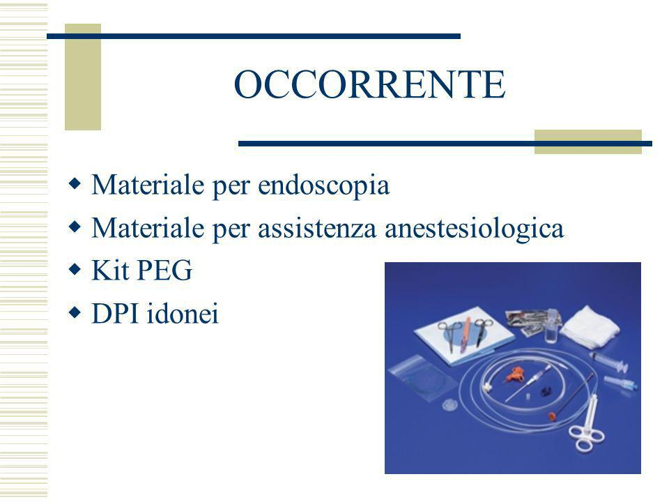 OCCORRENTE Materiale per endoscopia Materiale per assistenza anestesiologica Kit PEG DPI idonei