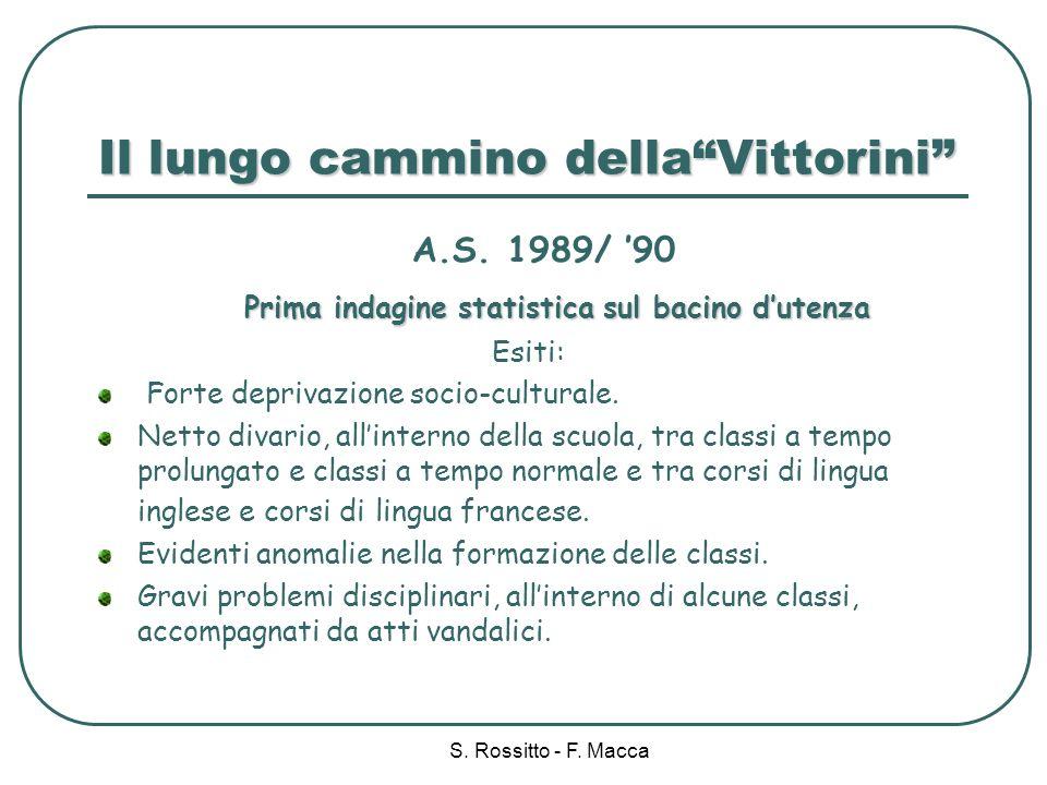 S.Rossitto - F. Macca Il lungo cammino dellaVittorini A.S.