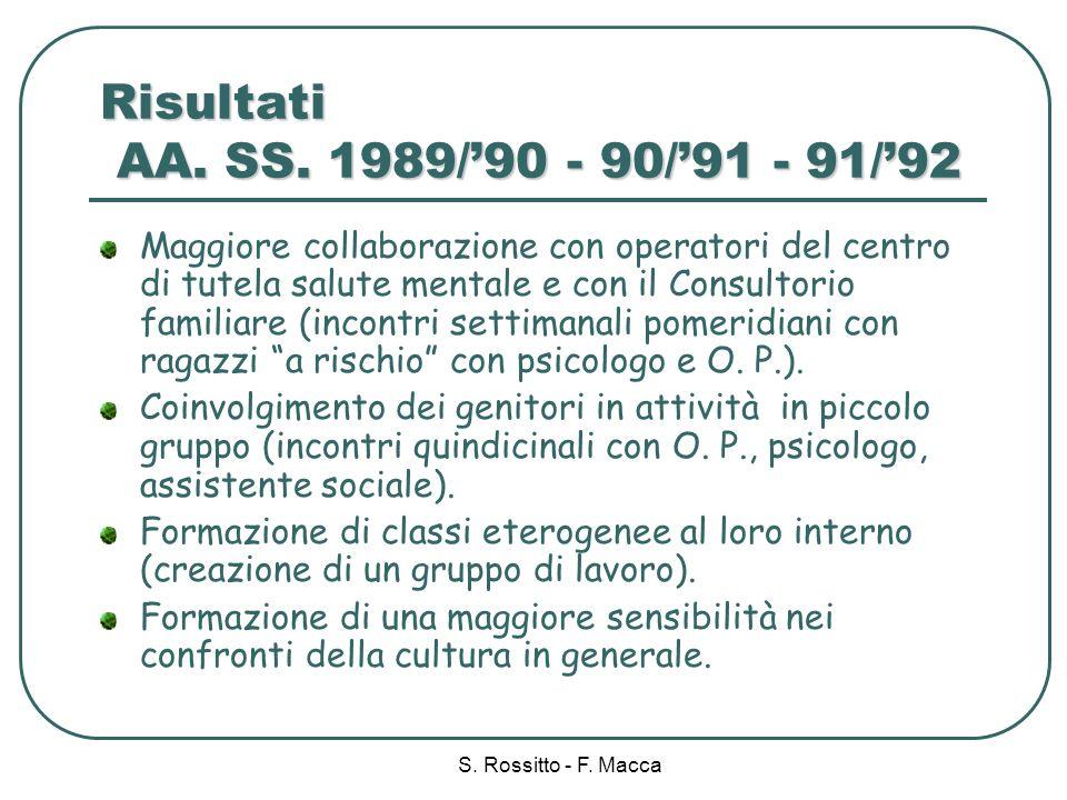 S.Rossitto - F. Macca Risultati AA. SS.