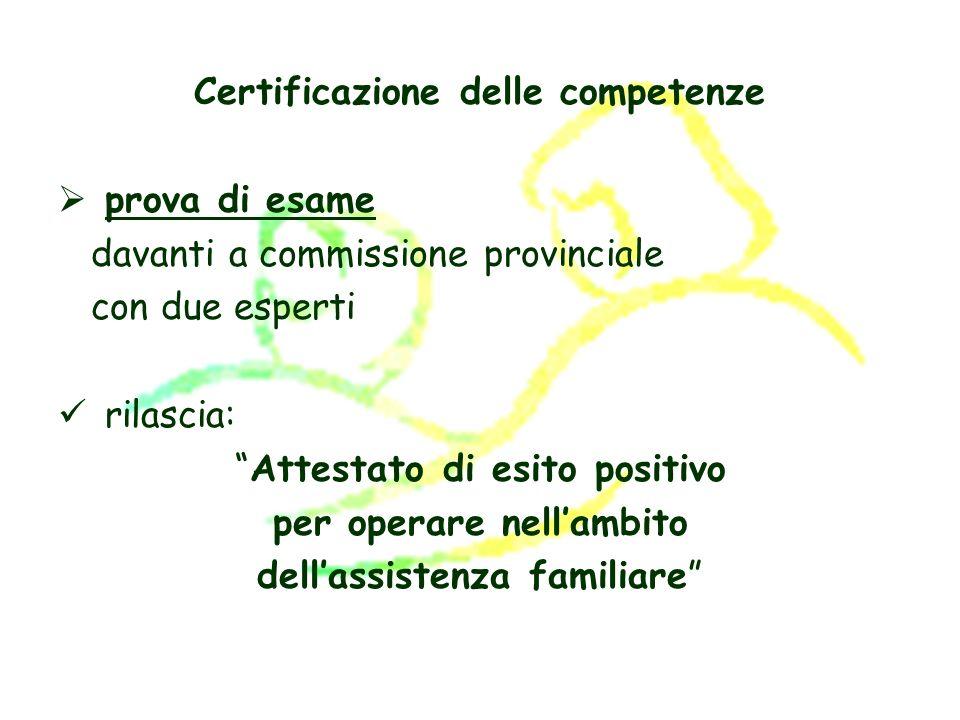 Certificazione delle competenze prova di esame davanti a commissione provinciale con due esperti rilascia: Attestato di esito positivo per operare nellambito dellassistenza familiare