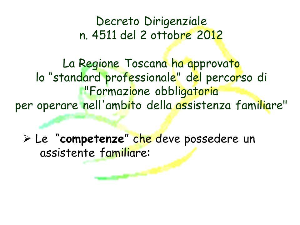 Decreto Dirigenziale n.