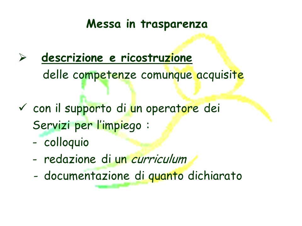 Messa in trasparenza descrizione e ricostruzione delle competenze comunque acquisite con il supporto di un operatore dei Servizi per limpiego : - colloquio - redazione di un curriculum - documentazione di quanto dichiarato