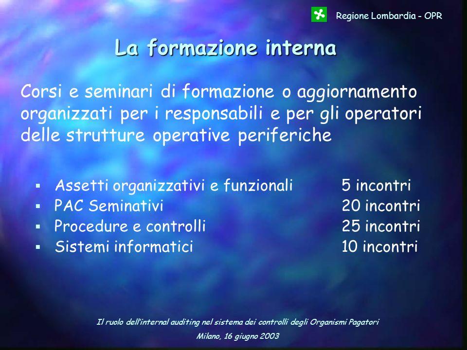 Il ruolo dellinternal auditing nel sistema dei controlli degli Organismi Pagatori Milano, 16 giugno 2003 Regione Lombardia - OPR La formazione interna