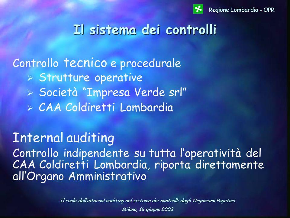 Il ruolo dellinternal auditing nel sistema dei controlli degli Organismi Pagatori Milano, 16 giugno 2003 Regione Lombardia - OPR Il sistema dei contro
