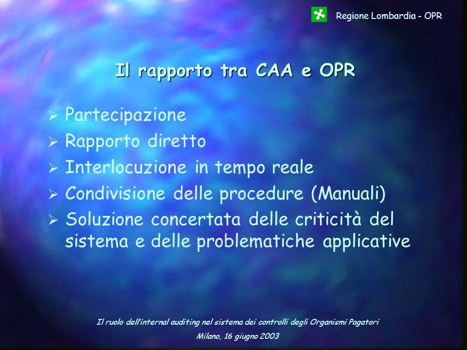 Il ruolo dellinternal auditing nel sistema dei controlli degli Organismi Pagatori Milano, 16 giugno 2003 Regione Lombardia - OPR Il rapporto tra CAA e