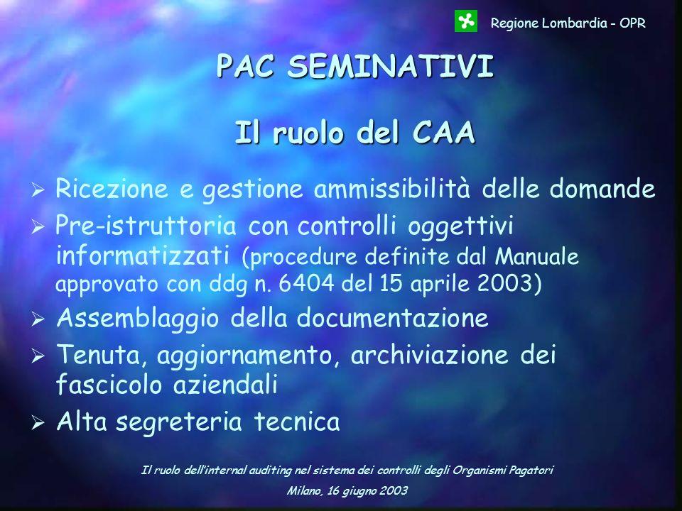 Il ruolo dellinternal auditing nel sistema dei controlli degli Organismi Pagatori Milano, 16 giugno 2003 Regione Lombardia - OPR PAC SEMINATIVI Il ruo