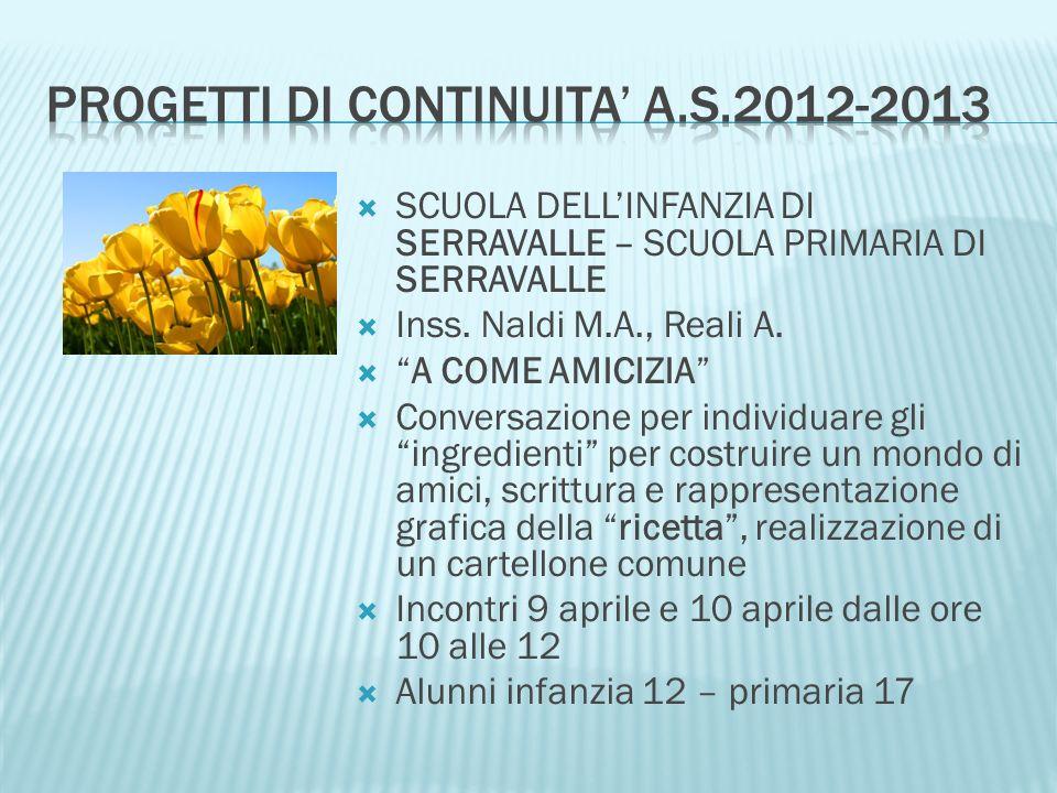 SCUOLA DELLINFANZIA DI ZOCCA – PRIMARIA DI RO Inss.