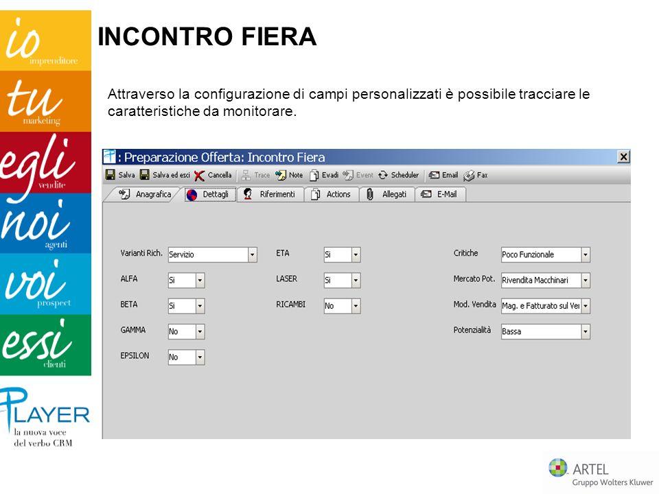 Attraverso la configurazione di campi personalizzati è possibile tracciare le caratteristiche da monitorare.