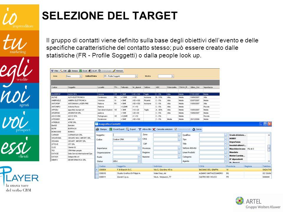 SELEZIONE DEL TARGET Il gruppo di contatti viene definito sulla base degli obiettivi dellevento e delle specifiche caratteristiche del contatto stesso; può essere creato dalle statistiche (FR - Profile Soggetti) o dalla people look up.