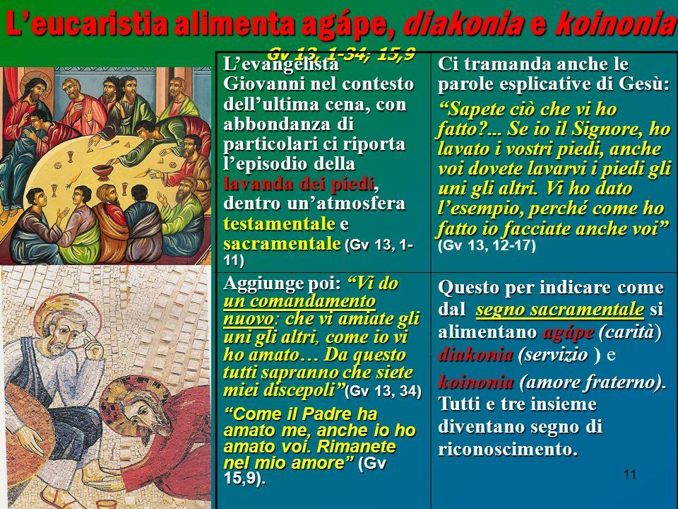 11 Leucaristia alimenta agápe, diakoniae koinonia Gv 13, 1-34; 15,9 Leucaristia alimenta agápe, diakonia e koinonia Gv 13, 1-34; 15,9 Levangelista Gio