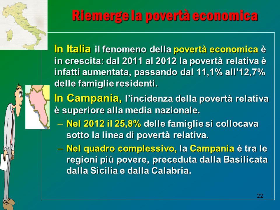 22 Riemerge la povertà economica Riemerge la povertà economica In Italia il fenomeno della povertà economica è in crescita: dal 2011 al 2012 la povert