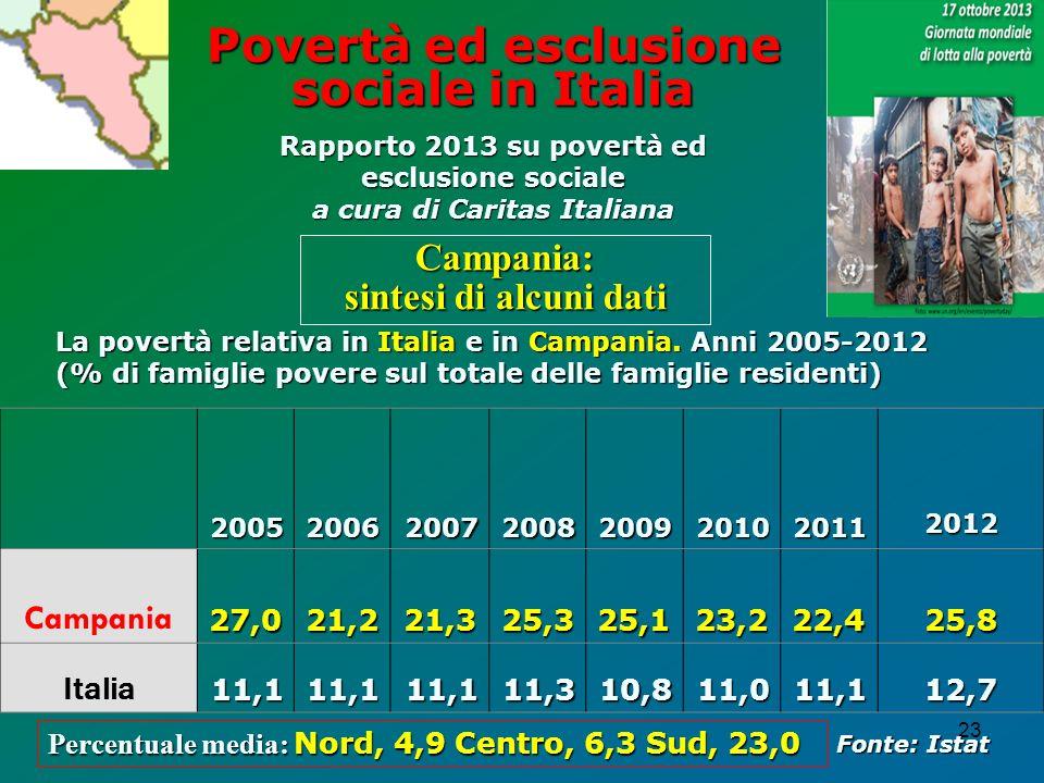 23 Campania: sintesi di alcuni dati La povertà relativa inItaliae inCampania.Anni 2005-2012 La povertà relativa in Italia e in Campania. Anni 2005-201