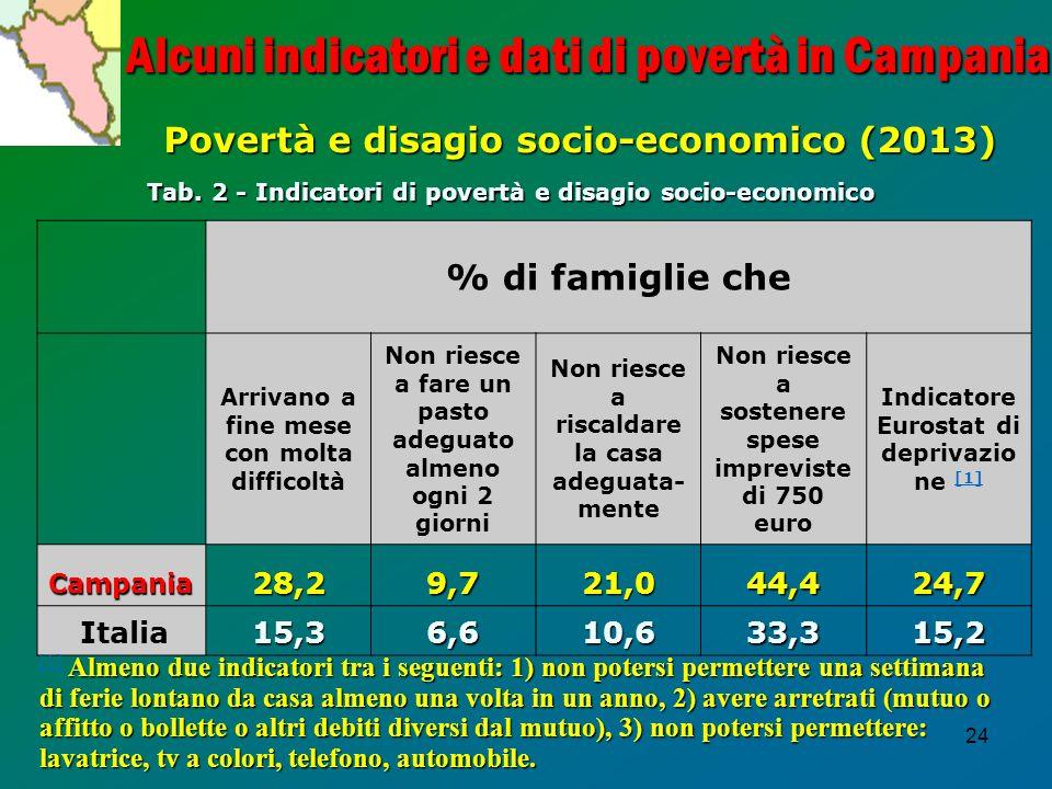 24 Alcuni indicatori e dati di povertà in Campania Povertà e disagio socio-economico (2013) Tab. 2 - Indicatori di povertà e disagio socio-economico %
