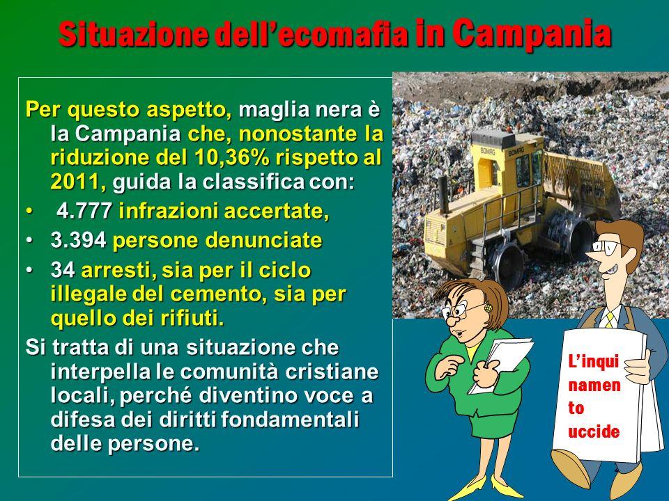 27 Situazione dellecomafia in Campania Per questo aspetto, maglia nera è la Campania che, nonostante la riduzione del 10,36% rispetto al 2011, guida l
