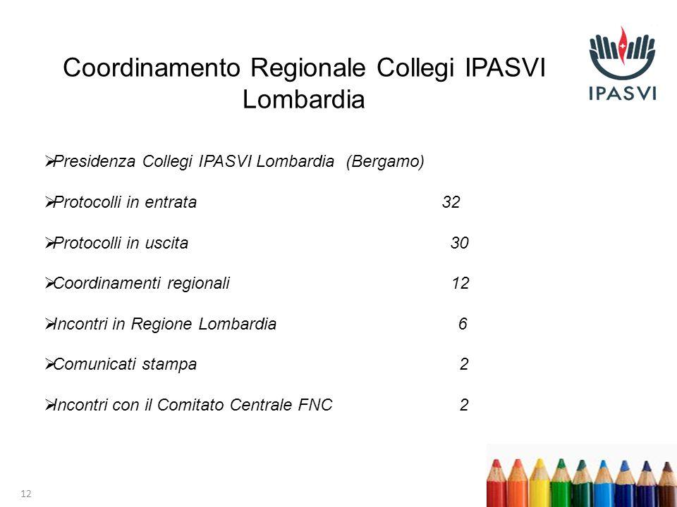 12 Presidenza Collegi IPASVI Lombardia (Bergamo) Protocolli in entrata 32 Protocolli in uscita30 Coordinamenti regionali 12 Incontri in Regione Lombardia 6 Comunicati stampa 2 Incontri con il Comitato Centrale FNC 2 Coordinamento Regionale Collegi IPASVI Lombardia