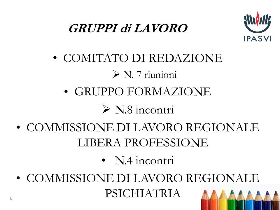 6 COMITATO DI REDAZIONE N.